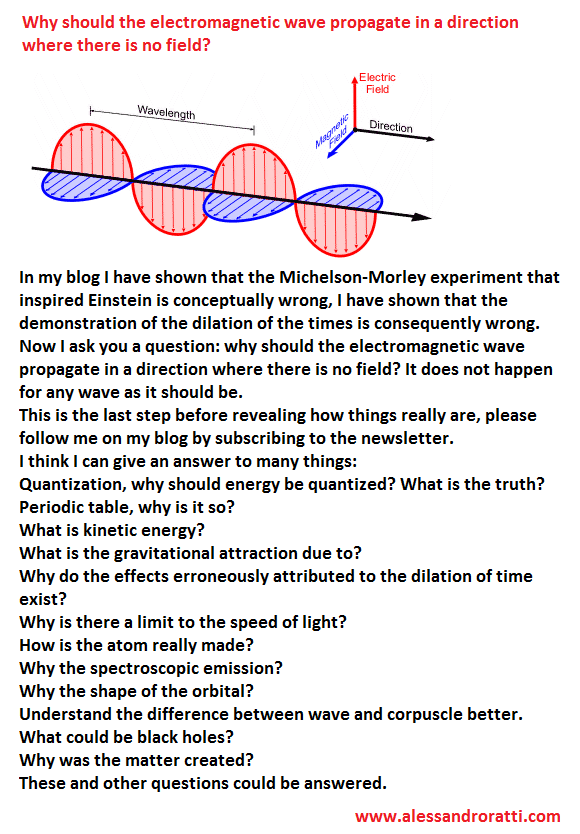 In my blog I have shown that the Michelson-Morley experiment that inspired Einstein is conceptually wrong, I have shown that the demonstration of the dilation of the times is consequently wrong. Now I ask you a question: why should the electromagnetic wave propagate in a direction where there is no field? It does not happen for any wave as it should be. This is the last step before revealing how things really are, please follow me on my blog by subscribing to the newsletter. I think I can give an answer to many things: Quantization, why should energy be quantized? What is the truth? Periodic table, why is it so? What is kinetic energy? What is the gravitational attraction due to? Why do the effects erroneously attributed to the dilation of time exist? Why is there a limit to the speed of light? How is the atom really made? Why the spectroscopic emission? Why the shape of the orbital? Understand the difference between wave and corpuscle better. What could be black holes? Why was the matter created? These and other questions could be answered.